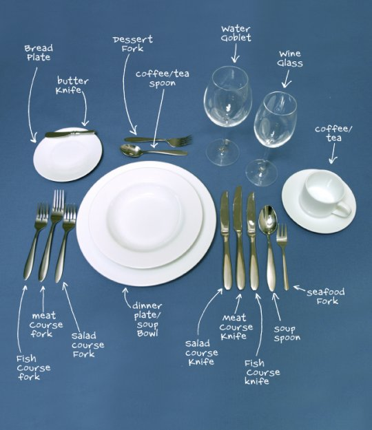 British table manners